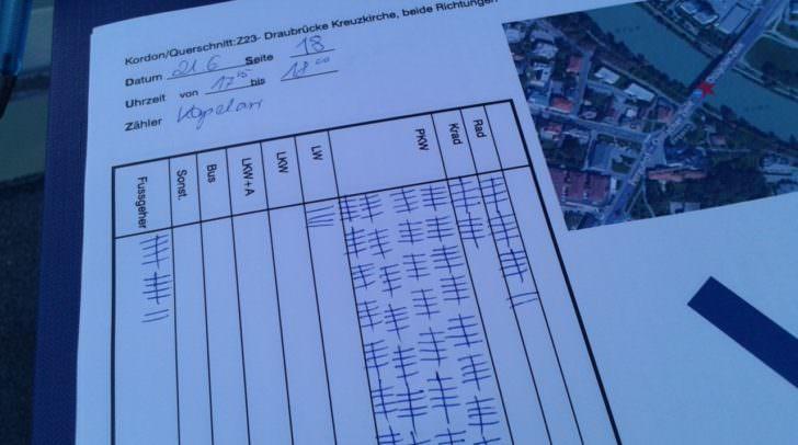 Hier das Stricherl-Ergebnis einer Viertel Stunde :-)