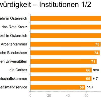 institutionen_1