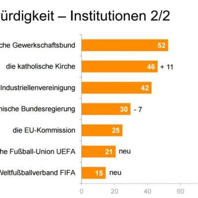 institutionen_2