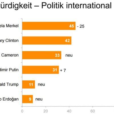 politik_international