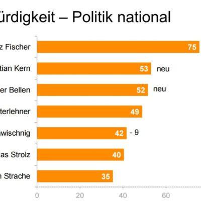 politik_national