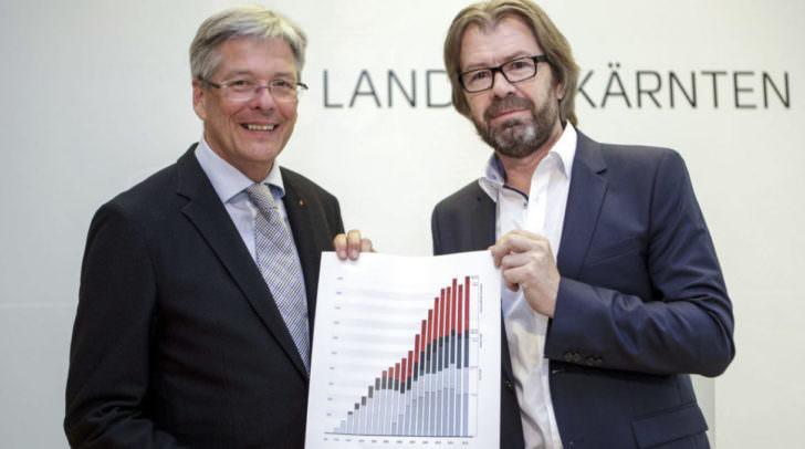 LH Peter Kaiser und Vorstandsvorsitzender Siegfired Spanz (FH Kaernten).