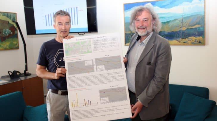 Dr. Wolfgang Hafner (Leiter Abt. Klima- und Umweltschutz) und Stadtrat Frank Frey präsentieren gemeinsam die Luftgütewerte für Klagenfurt.
