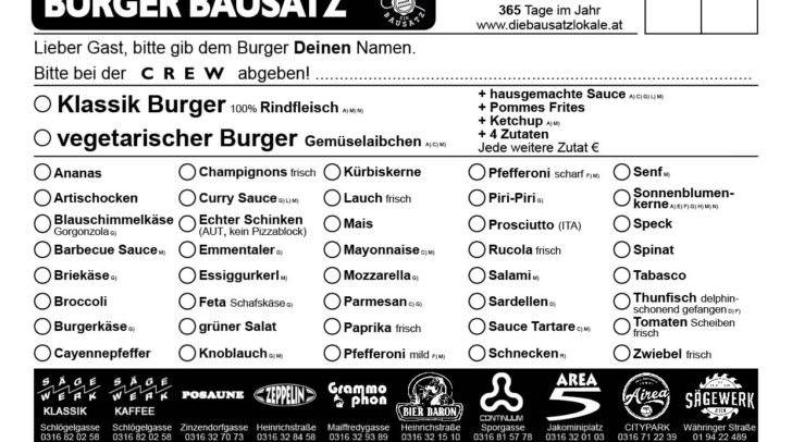 Exemplarisch der Burger-Bausatz (Bild: diebausatzlokale.at)